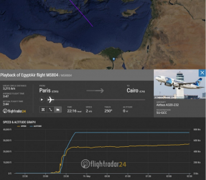 EgyptAir MS804